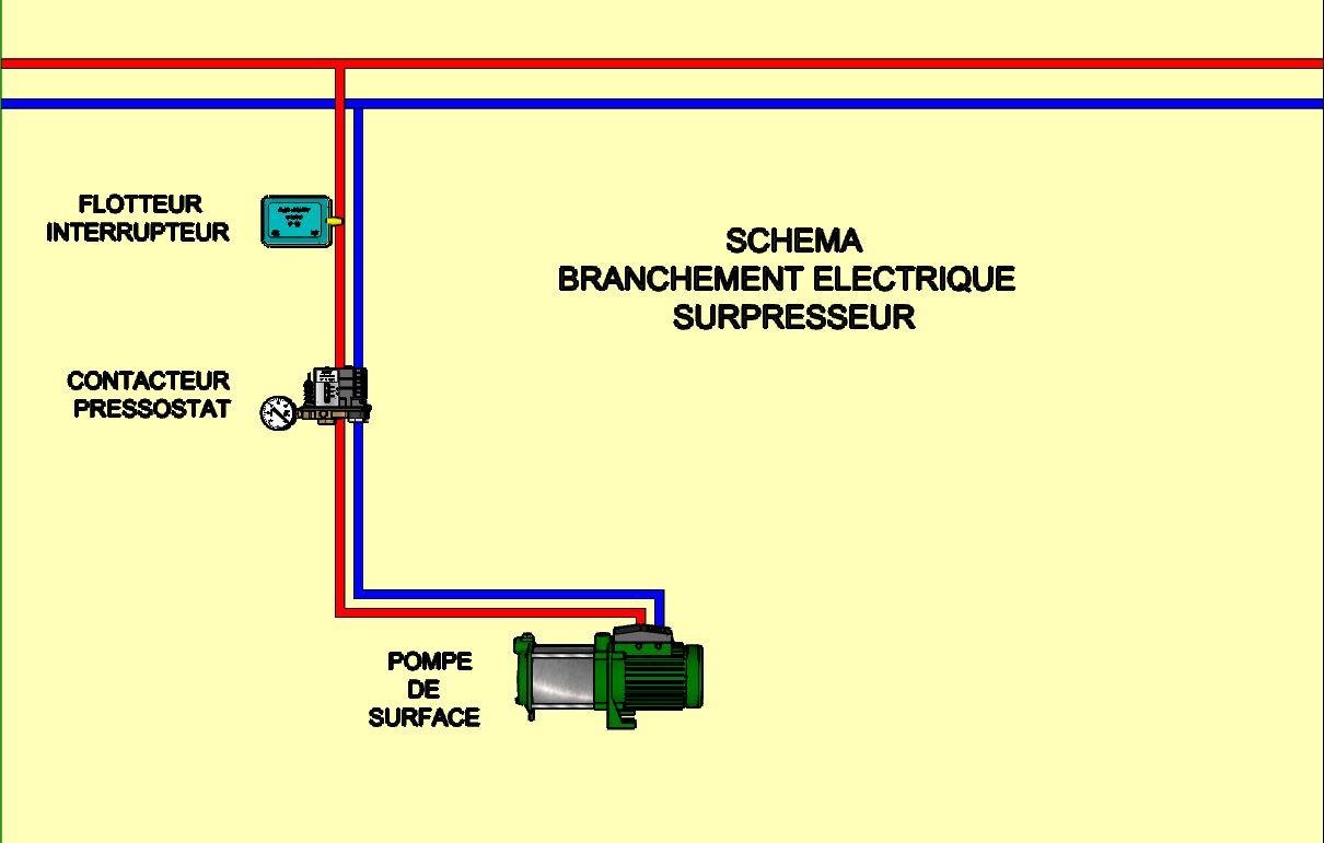 Schéma branchement électrique surpresseur