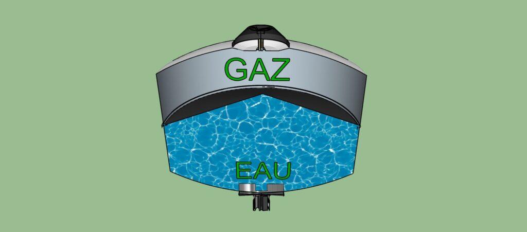 Compression du gaz azote