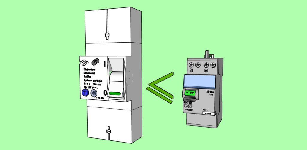 Calibre supérieur ou égal de l'interrupteur différentiel
