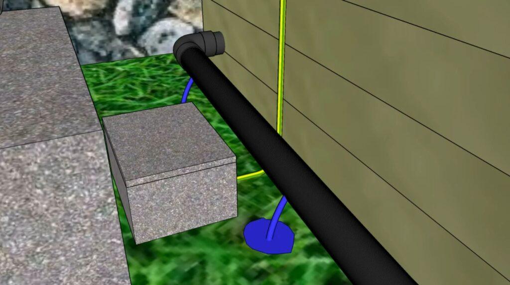 Solution humidification du sol