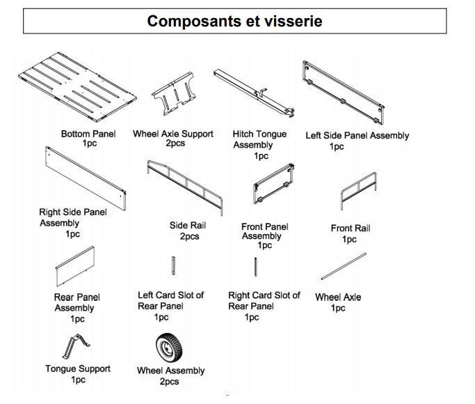 Détails composants